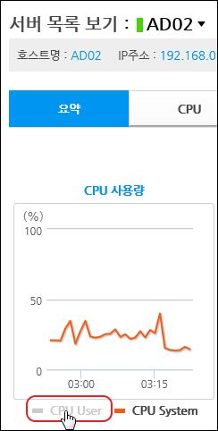 whatap_20150115(0324)PC