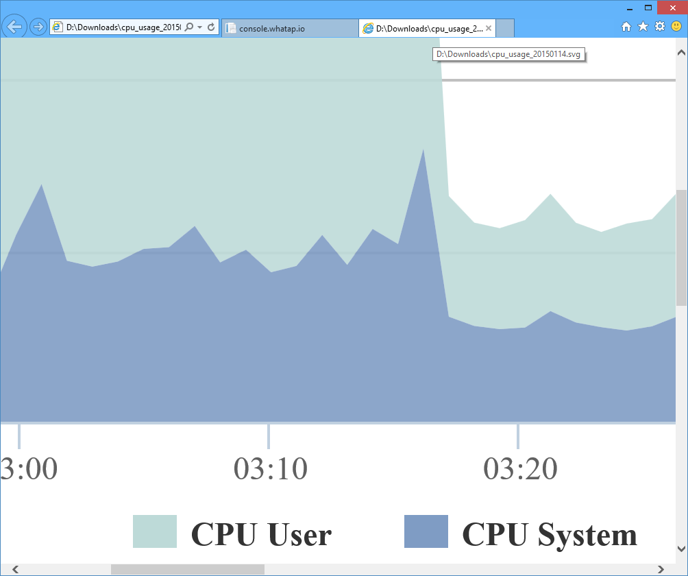 whatap_20150115(0350)PC